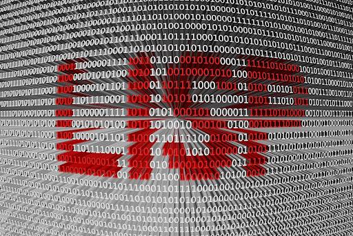 LISP-Programming Language for AI