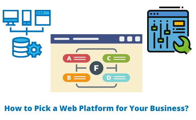 How to Pick a Web Platform for Your Business?